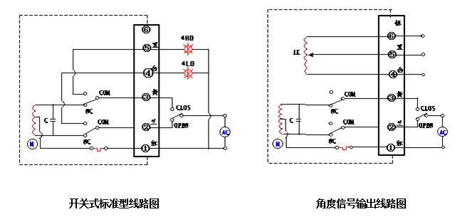 BFA型电动阀门控制器是与阀门电动装置配套使用的产品,用以控制电动阀门的开启和关闭。       单相阀门控制器是用来控制回转型阀门电动装置的仪器,可以通过外接电源的切换实现开、关和中间位置的控制,如下图所示,该产品广泛应用于化工、民用建筑的空调系统、消防系统及给排水系统中。    三相阀门控制器是用来控制阀门三相电动装置的一种仪器,它可以向三相阀门电动装置发出开启和关闭的指令,实现阀的远距离控制,也可以在现场手动操作。该产品广泛应用于电站、石油工、给排水、食品、轻纺、造纸、医药、水利工程、船舶、市政工