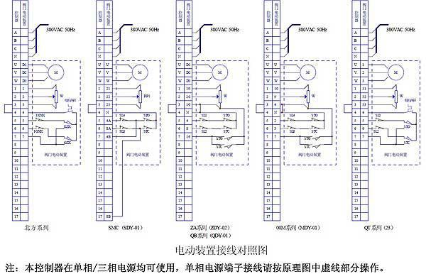 鼎兴产品中心 电动蝶阀控制器 智能电动阀门控制器  ★外形及安装尺寸图片