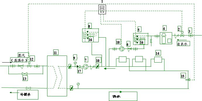 【dwyk水温水位智能控制器厂家】价格