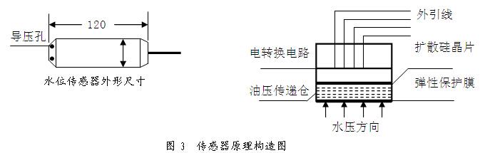 陕西自带报警数字显示无线液位控制器厂家直销订做报价