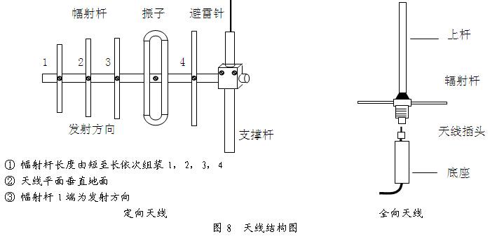 陕西无线液位控制器厂家