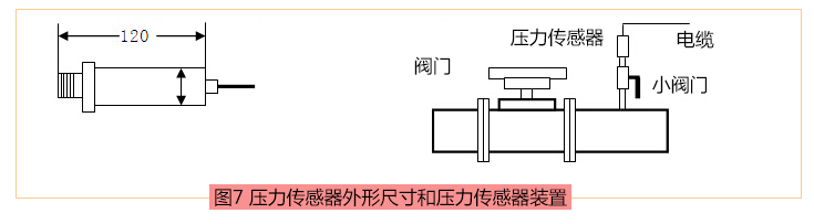 压力传感器外系尺寸和装置