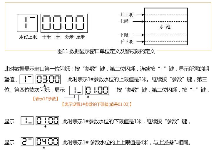 无线水位控制器参数04