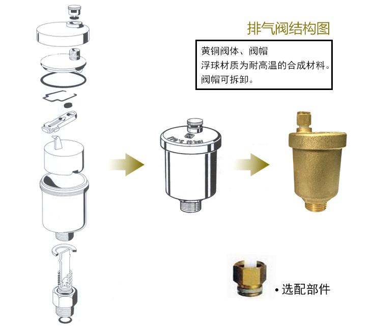 霍尼韦尔自动排气阀的产品结构图