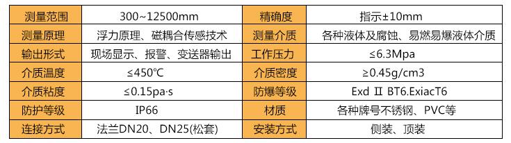 磁翻板液位计技术参数