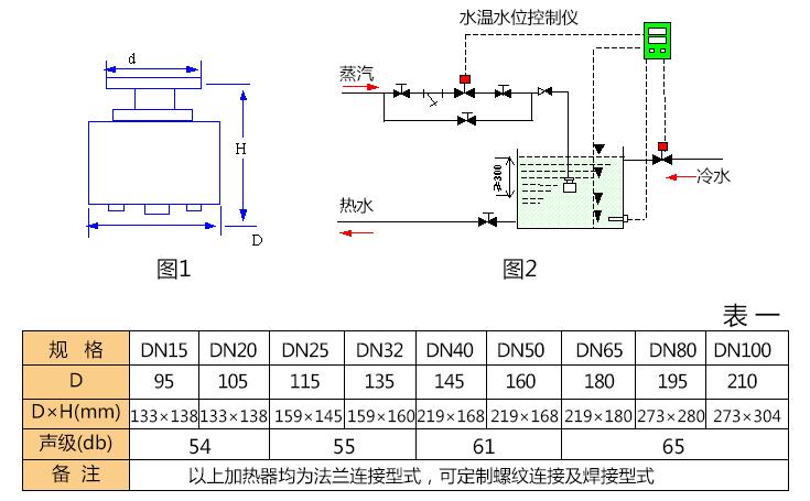 蒸汽消声加热器外形尺寸
