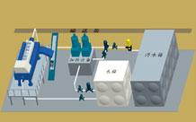 TBM隧道掘进机施工污水循环利用系统